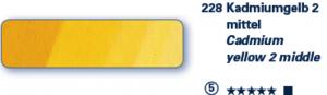Schmincke Ölfarben Mussini  Tube 35ml 228 S5 Kadmiumgelb 2 Mittel