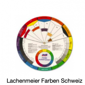 Ami Farbkomponist 23,5cm Farbenkreis